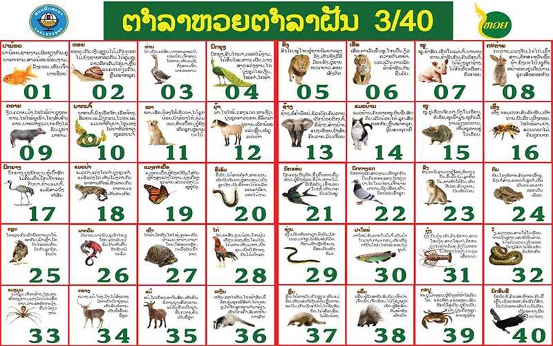 Laos-Lottery