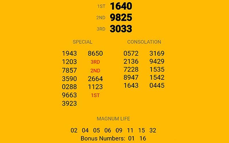 Male-Lottery-